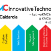 GRAPHIC DESIGN: Branding Package for KMC Innovative Technologies (Print, in process)